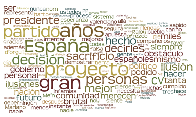 wordcloud-discurso-dimisión-camps